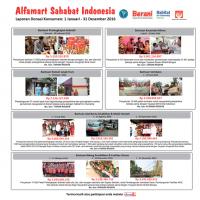 Laporan Donasi Konsumen Alfamart 2016
