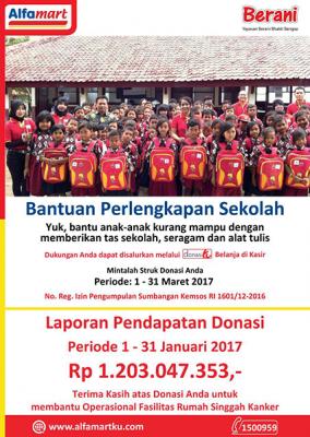 Laporan Pendapatan Donasi 1-31 Maret  2017